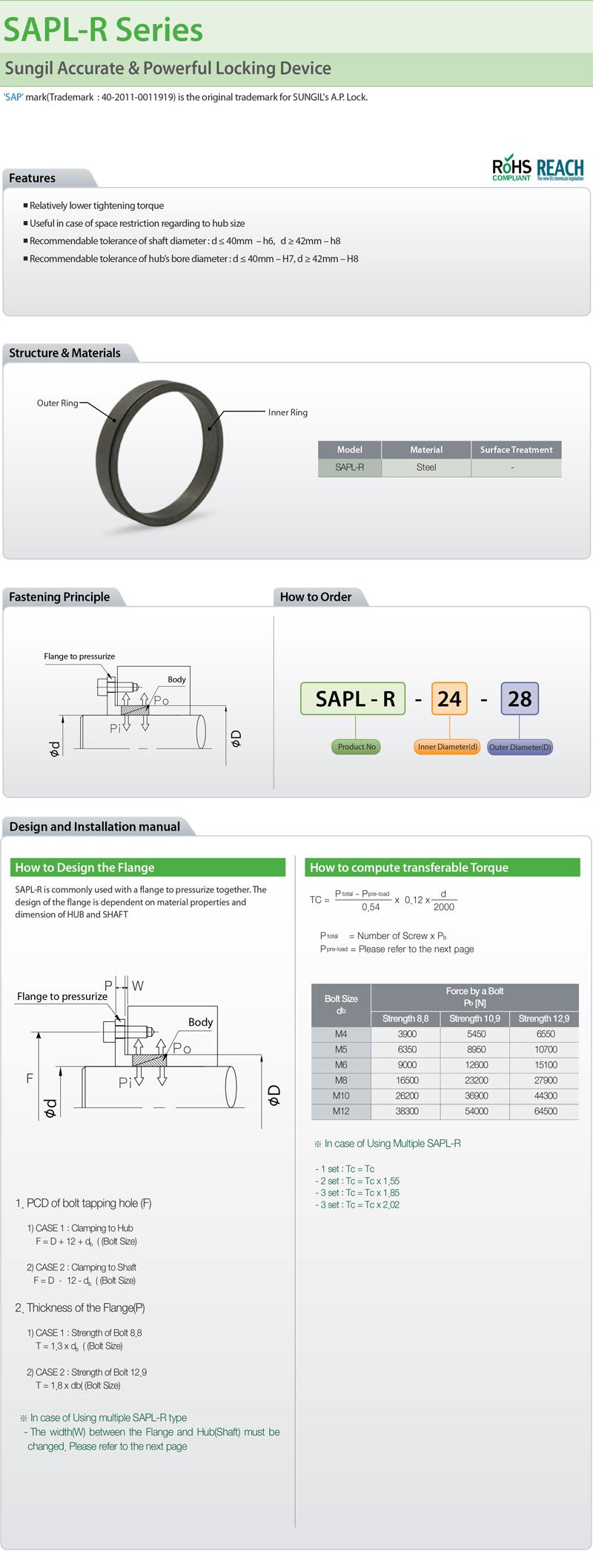 Sung-il Machinery  SAPL-R Series