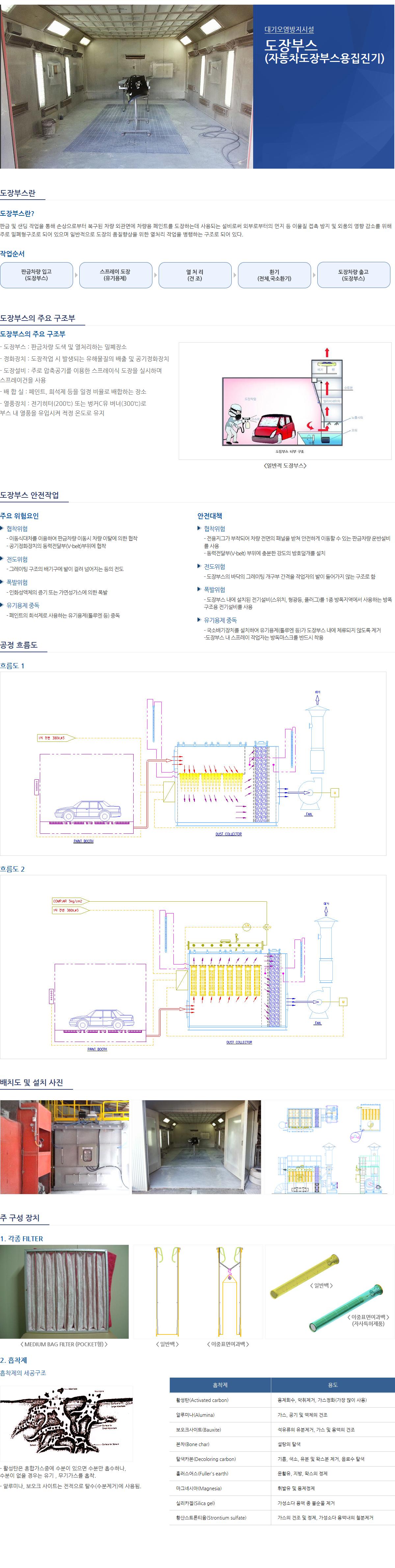 (주)신성플랜트 도장부스  1