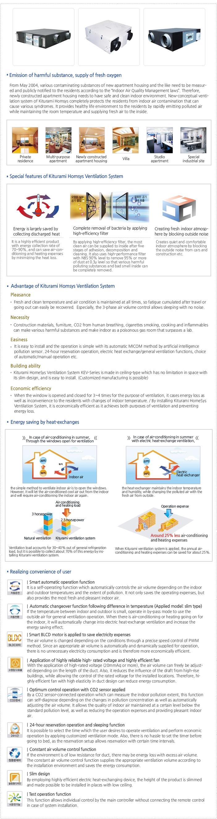 SHINSUNG ENGINEERING Ventilation System