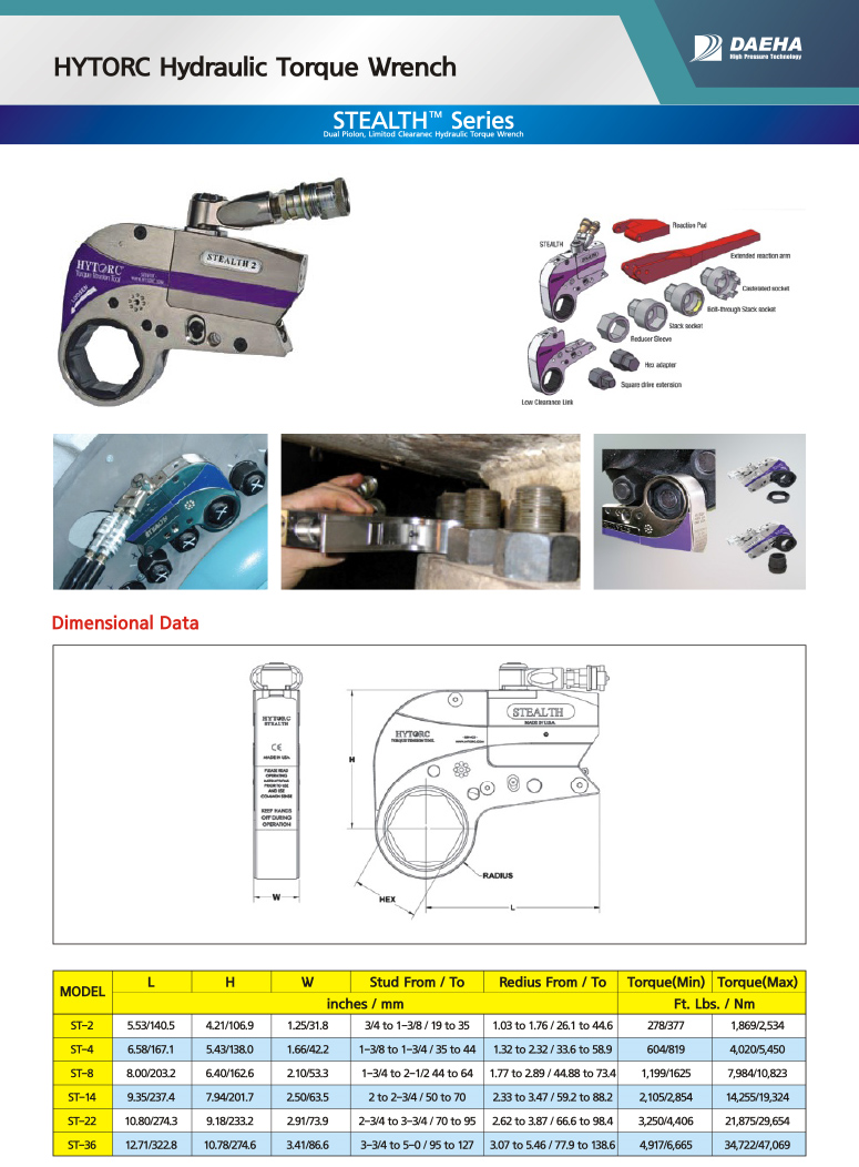 DAEHA HYTORC Hydraulic Torque Wrench ST-2, ST-4, ST-8, ST-14, ST-22, ST-36