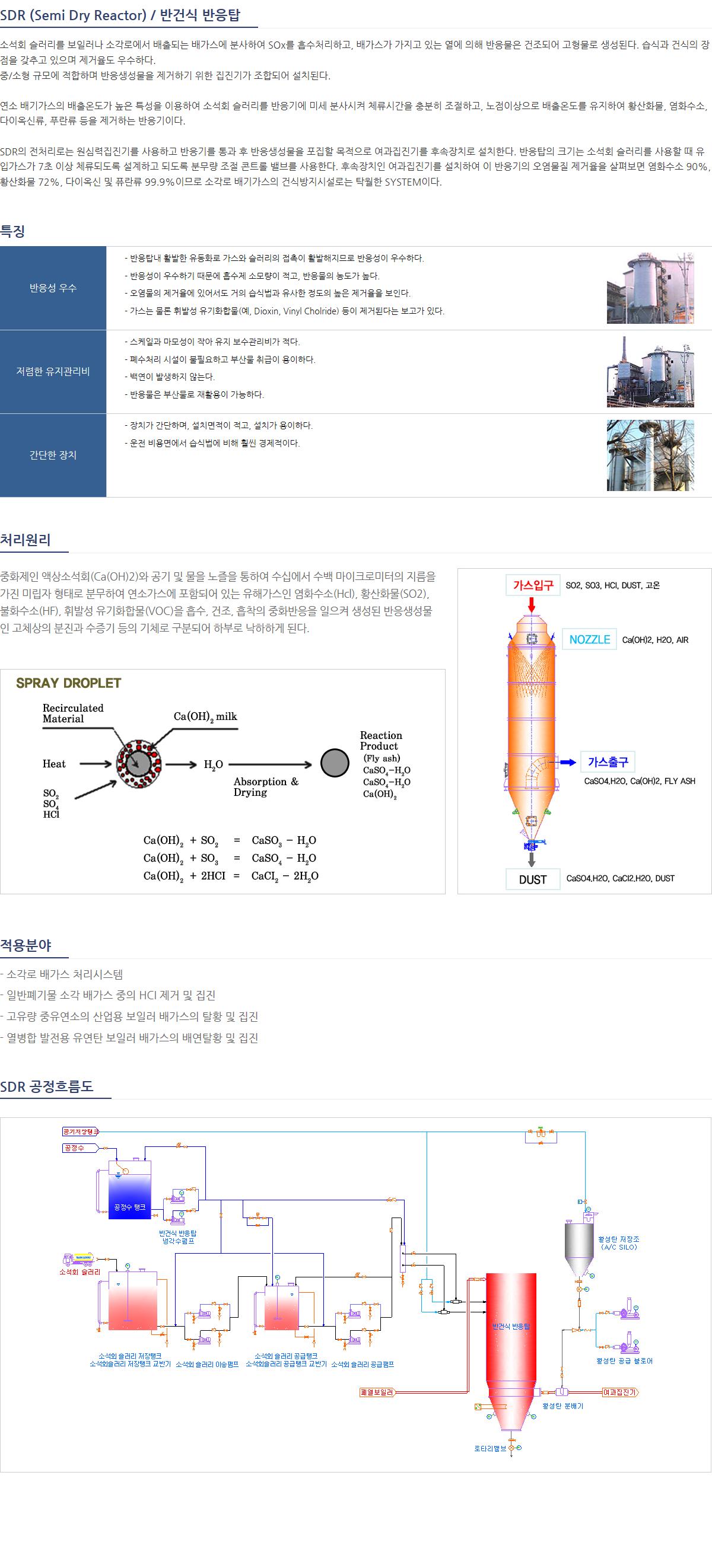 (주)신성플랜트 연소가스 처리시설  1