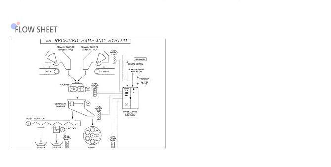 (주)종합기계 As Received Sampling System  7