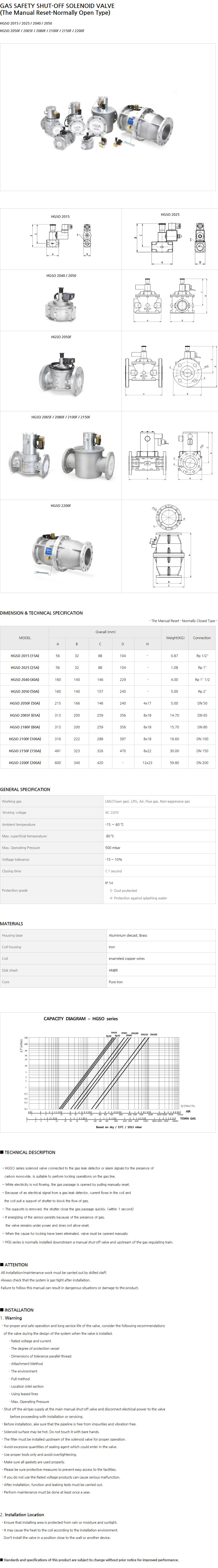 HYOSHIN MECHATRONICS Gas Safety Shut-off Solenoid Valve (Manual Reset)