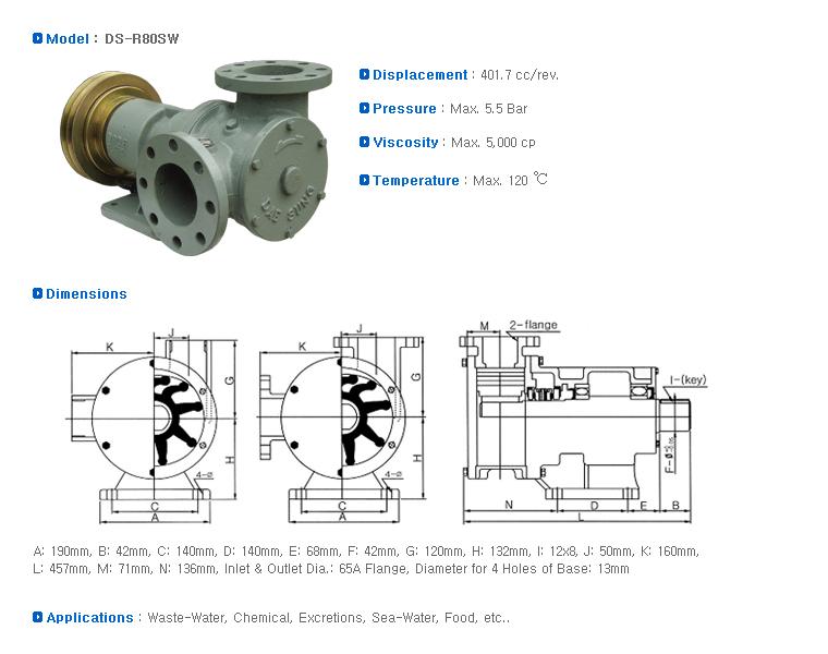 (주)대성산업펌프  DS-R80SW 1