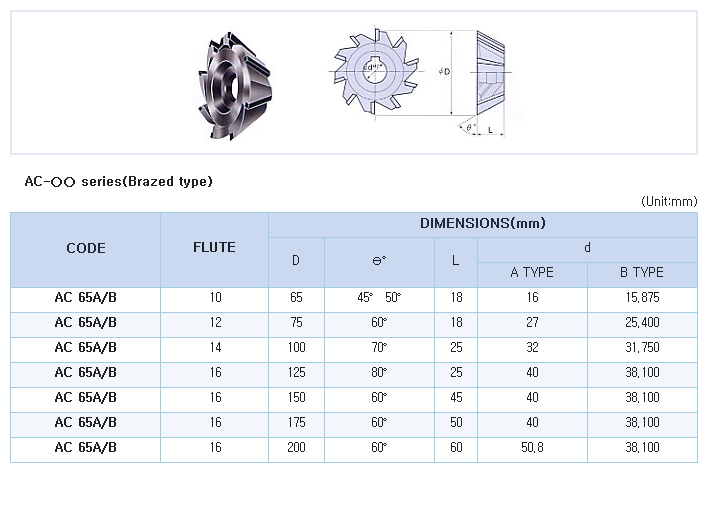 HK-TOOLS Angular Cutter AC Series