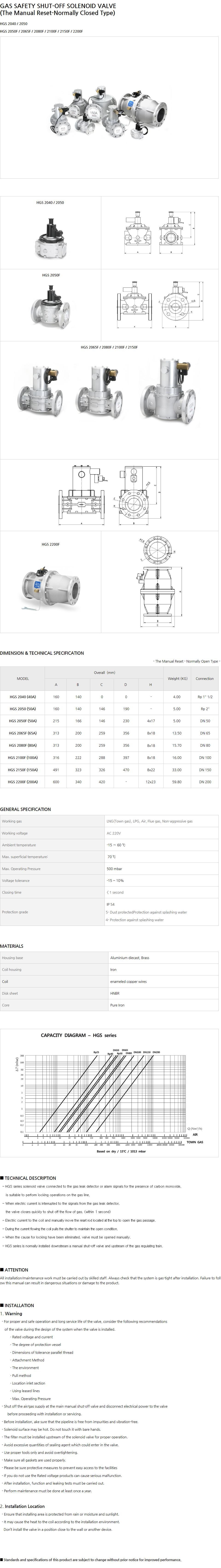 HYOSHIN MECHATRONICS Gas Safety Shut-off Solenoid Valve (Manual Reset)  1