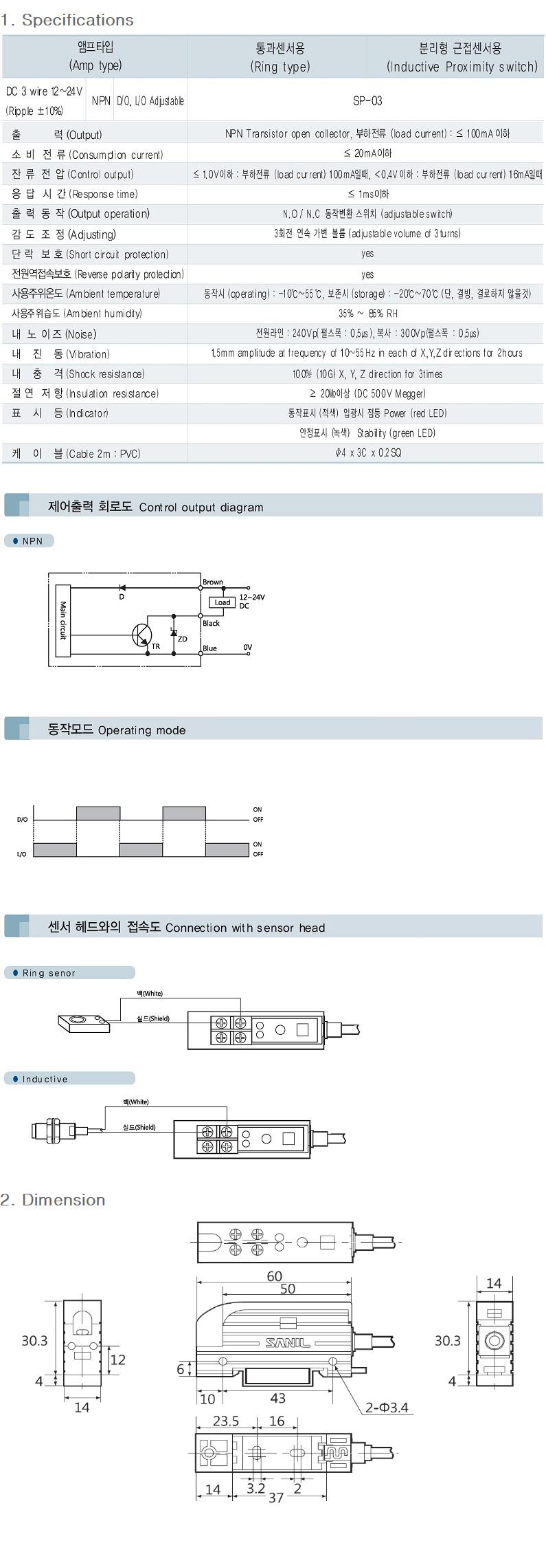 SANIL Ring Type - Amp