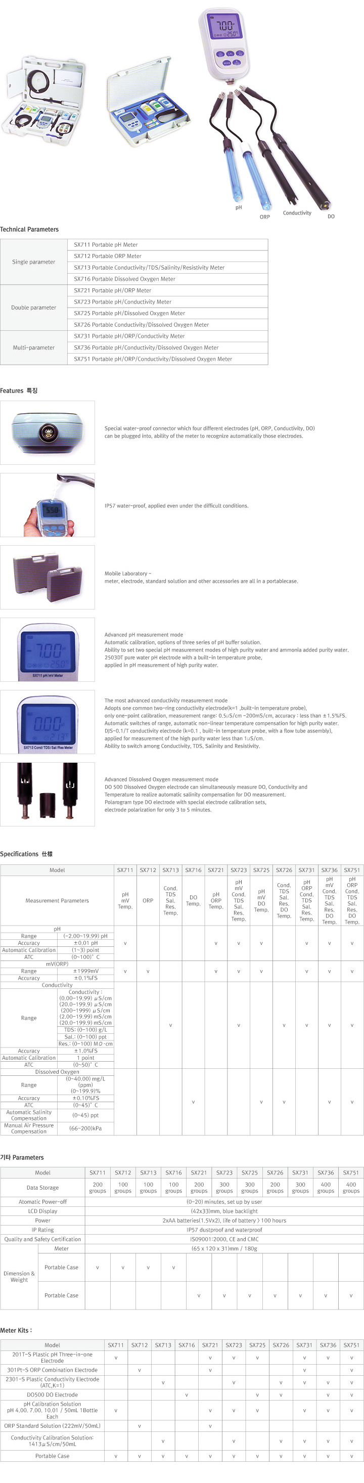 SAMSANKOREA Portable / Bench Type for Lab. Meters  2