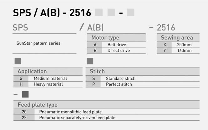 SunStar Pattern SPS/B-2516 Series