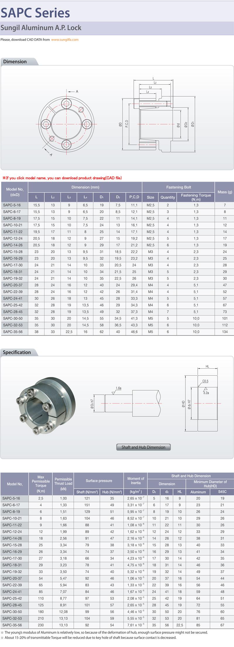 Sung-il Machinery  SAPA, SAPC 1