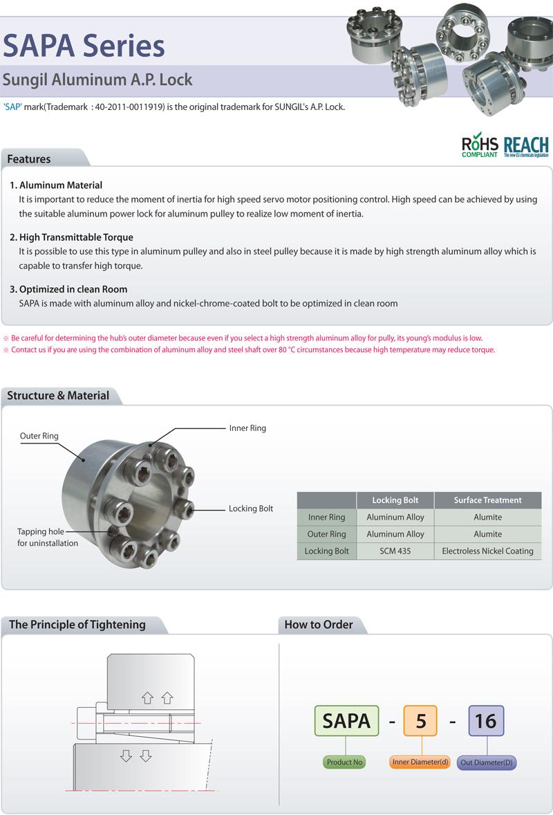 Sung-il Machinery  SAPA, SAPC 2