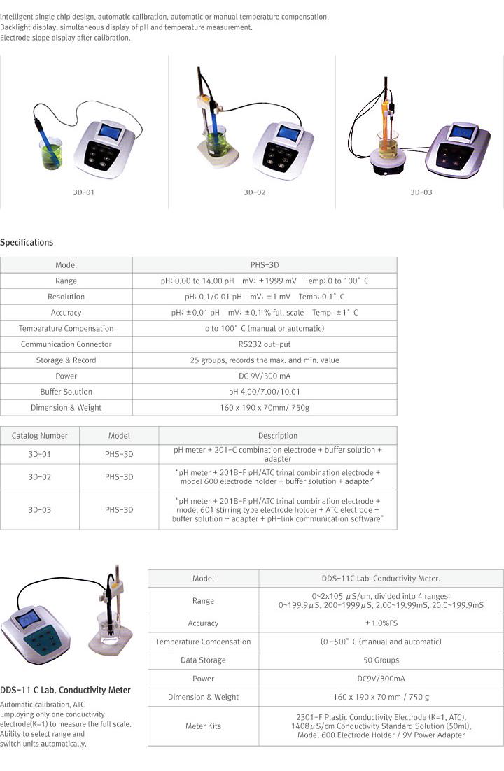 SAMSANKOREA Portable / Bench Type for Lab. Meters  4