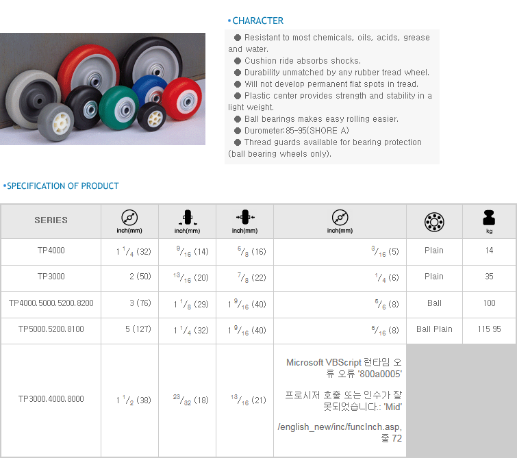 Samsong Caster Polyurethane Tread / Plastic Center Wheels