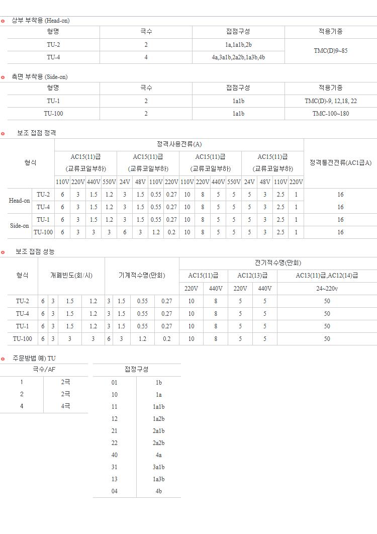 우리산전(주) TU TU-1/2/3