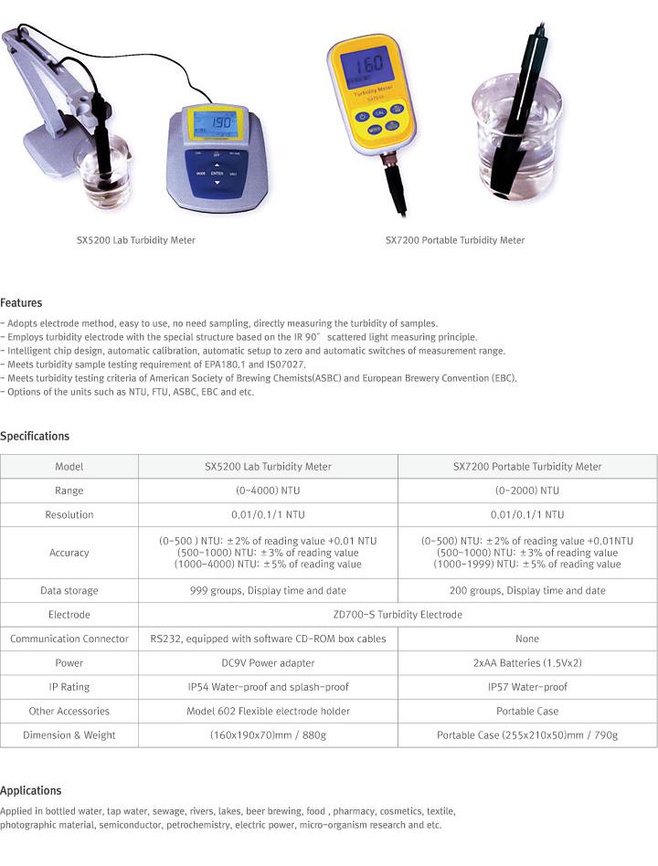 SAMSANKOREA Portable / Bench Type for Lab. Meters  7