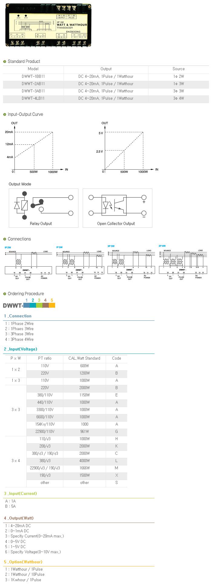 Dae-Boong Electric Watt_Watthour Transducer DWWT-Series