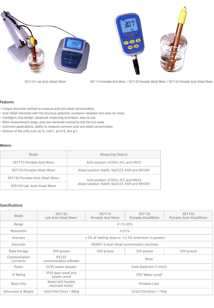 SAMSANKOREA Portable / Bench Type for Lab. Meters  9