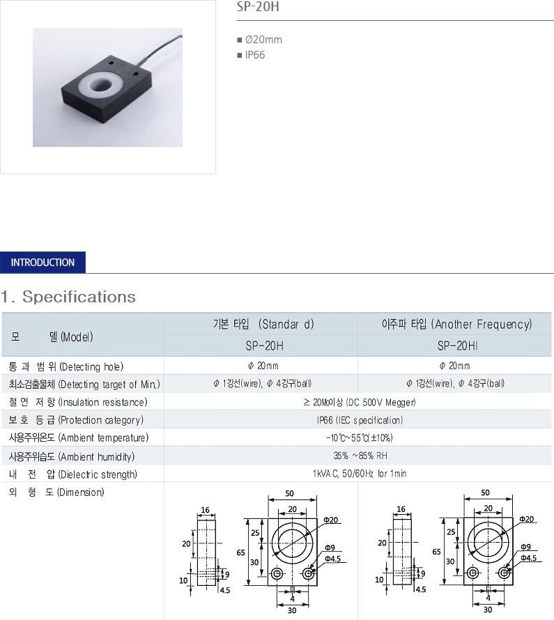 SANIL Ring Type - Ring Sensor  2