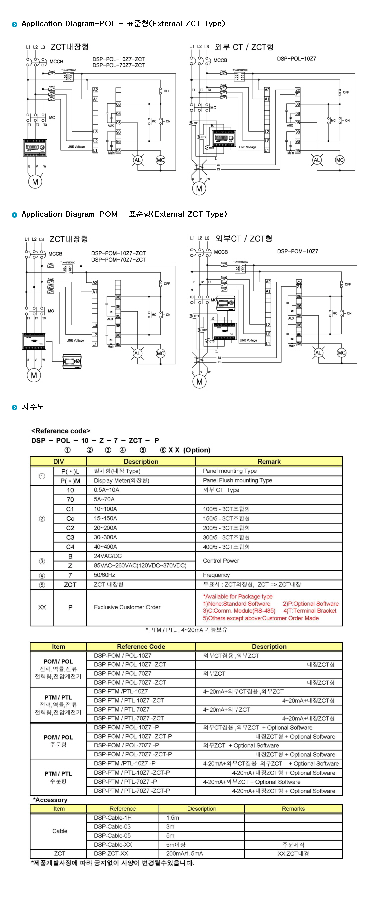 SamWha DSP Voltage-Current based protection relay DSP-POL/PTL/PCM 2