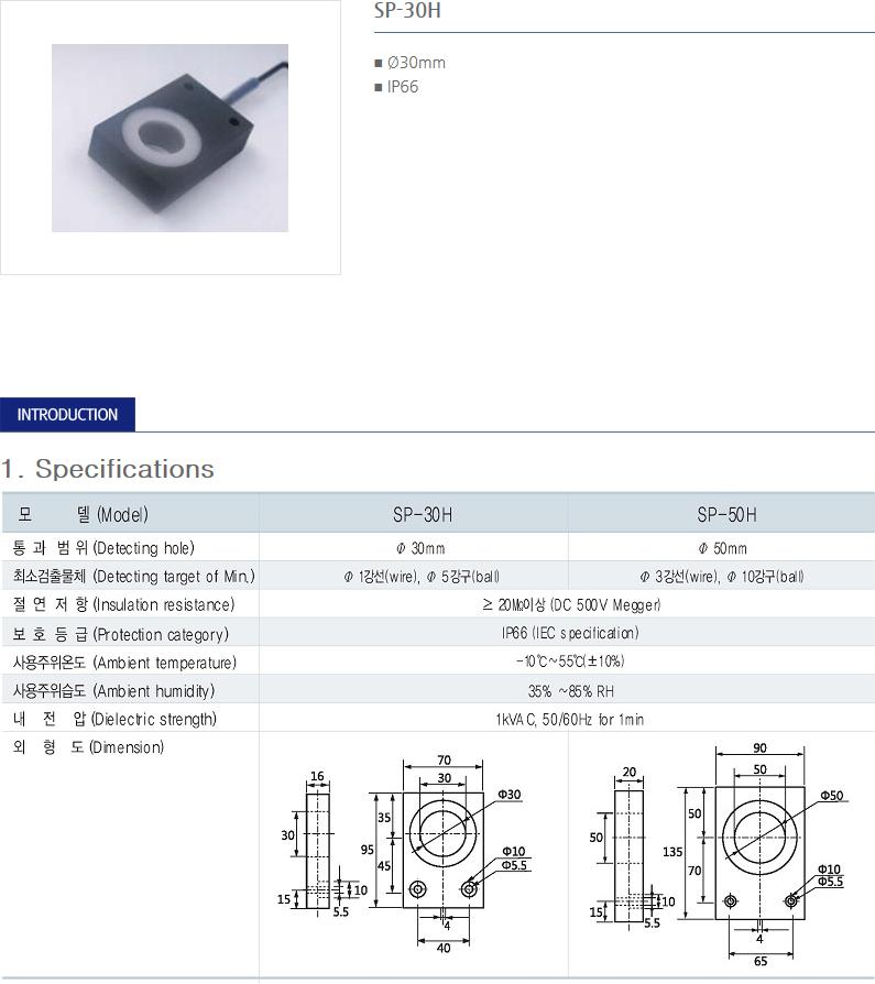 SANIL Ring Type - Ring Sensor  3