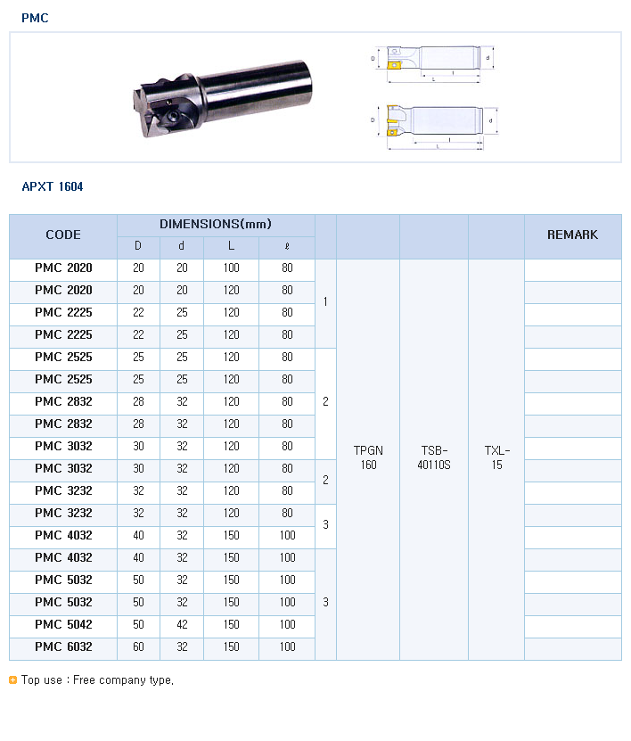 HK-TOOLS PMC Pro-Cutter PMC Series