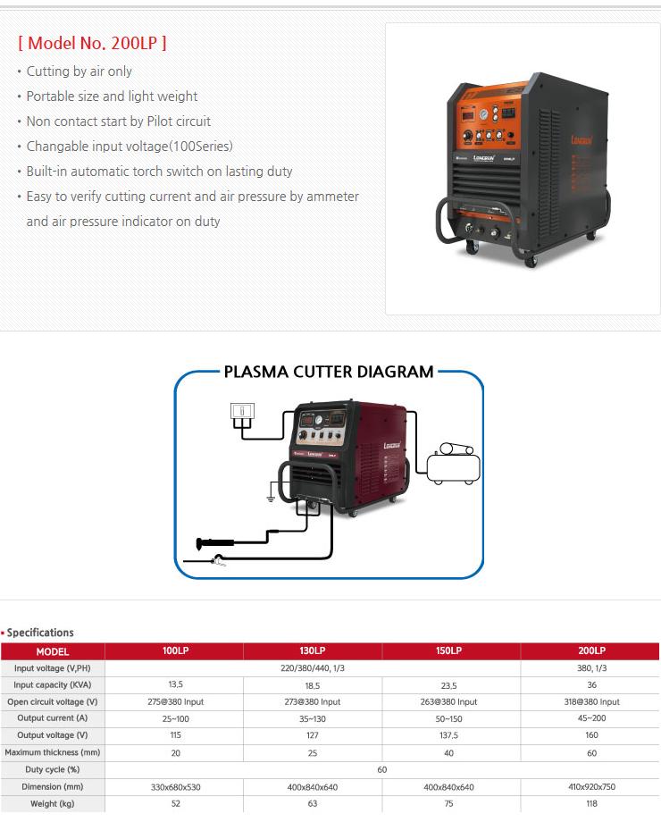 WORLDWEL Inverter Air Plasma Cutter