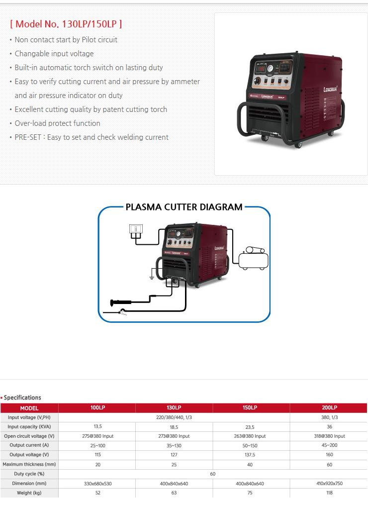 WORLDWEL Inverter Air Plasma Cutter  1