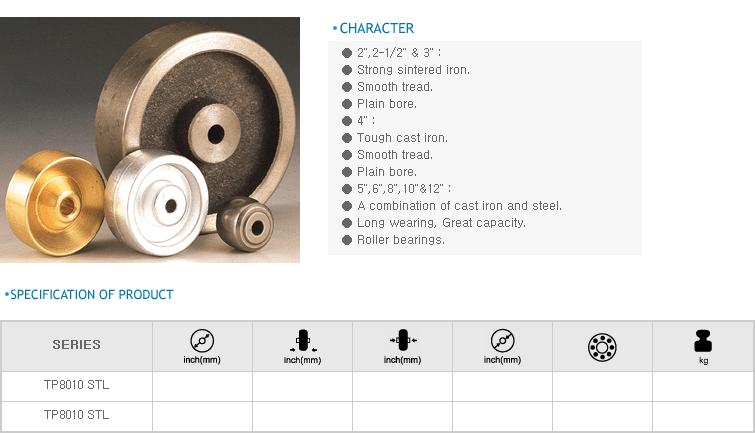Samsong Caster Steel Wheels / Aluminum Wheels