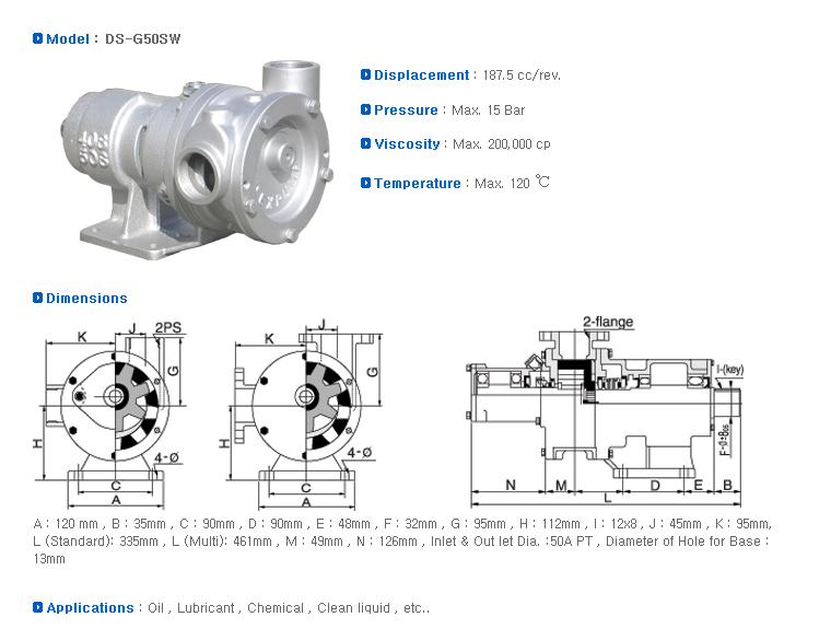 (주)대성산업펌프  DS-G50SW 1