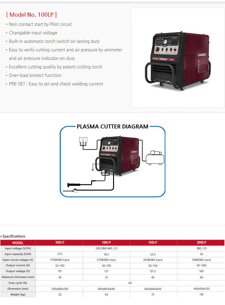 WORLDWEL Inverter Air Plasma Cutter  2
