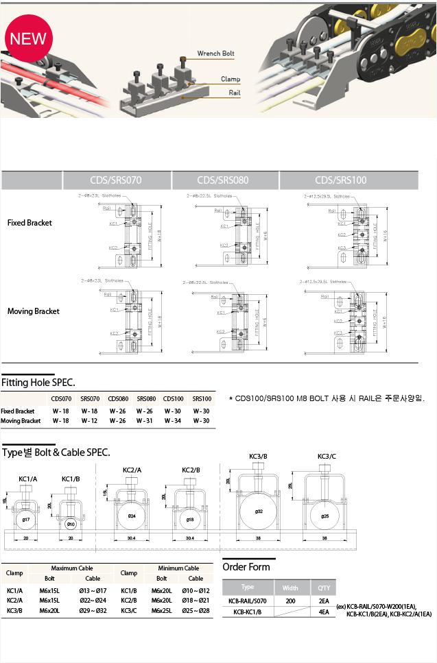 Koduct Clamp Type KCB-KC 1