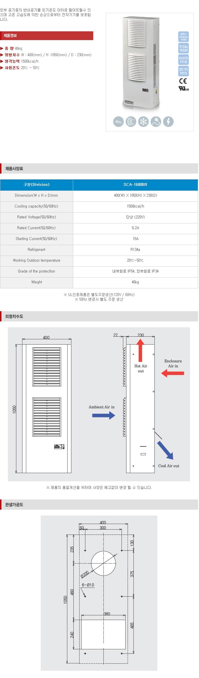 (주)삼익기전 Indoor Type SCA-Series 6