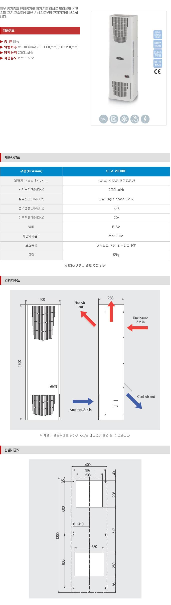 (주)삼익기전 Indoor Type SCA-Series 7
