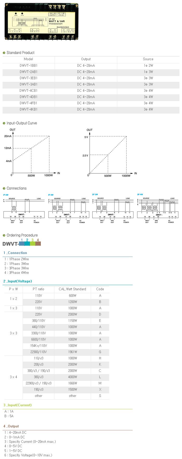 Dae-Boong Electric Watt_Var Transducer DWVT-Series