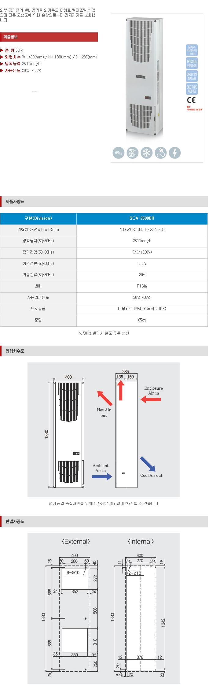 (주)삼익기전 Indoor Type SCA-Series 8