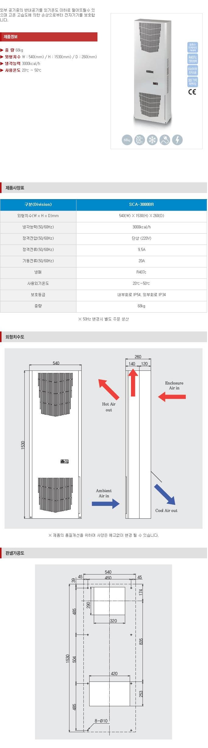 (주)삼익기전 Indoor Type SCA-Series 9