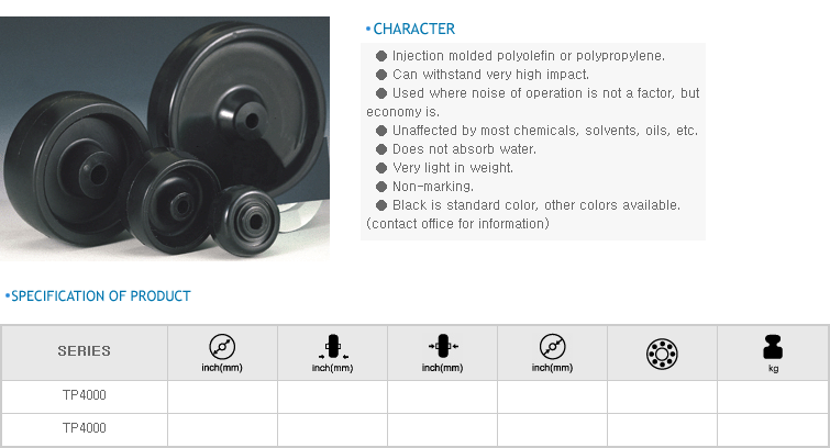 Samsong Caster Light Duty Plastic Wheels