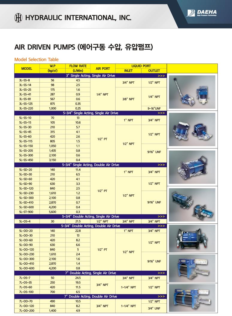 (주)대하 에어구동 수압, 유압펌프