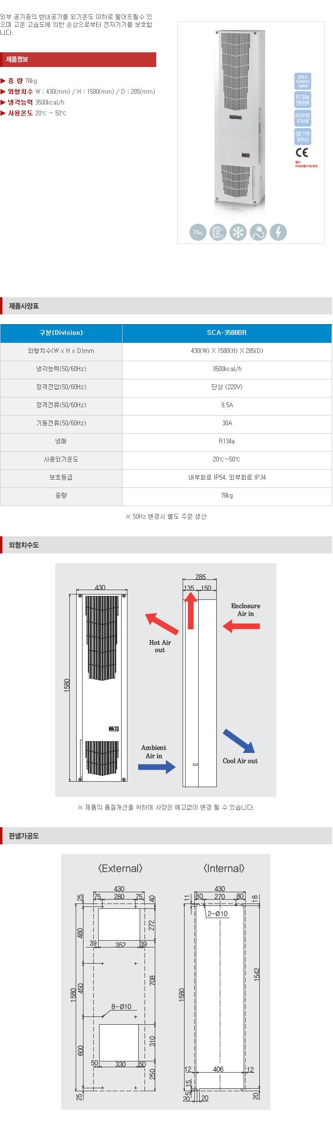 (주)삼익기전 Indoor Type SCA-Series 10