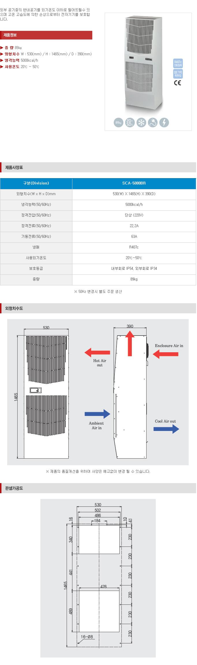 (주)삼익기전 Indoor Type SCA-Series 11