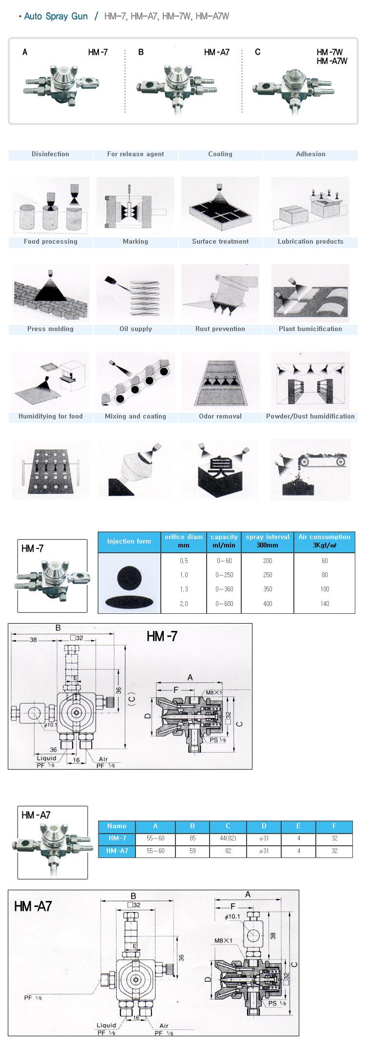 HANMI NOZZLE  HM-7/A7/7W/A7W