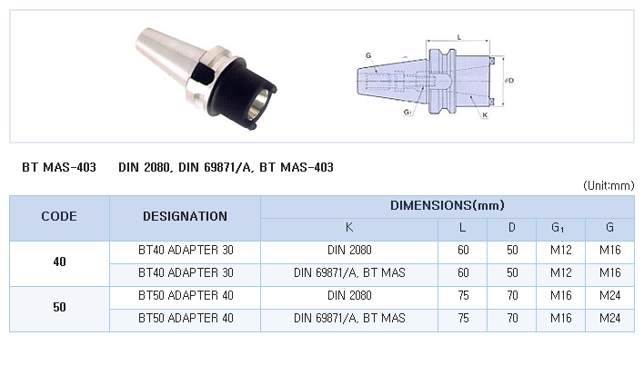 HK-TOOLS Adapter