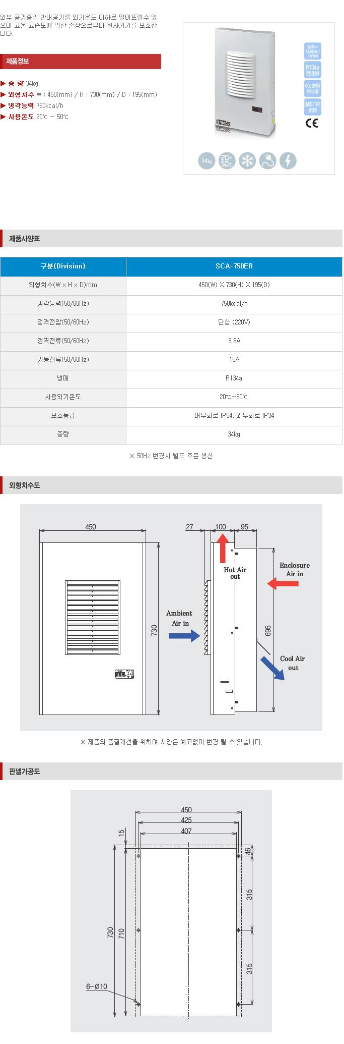 (주)삼익기전 Indoor Type SCA-Series 13