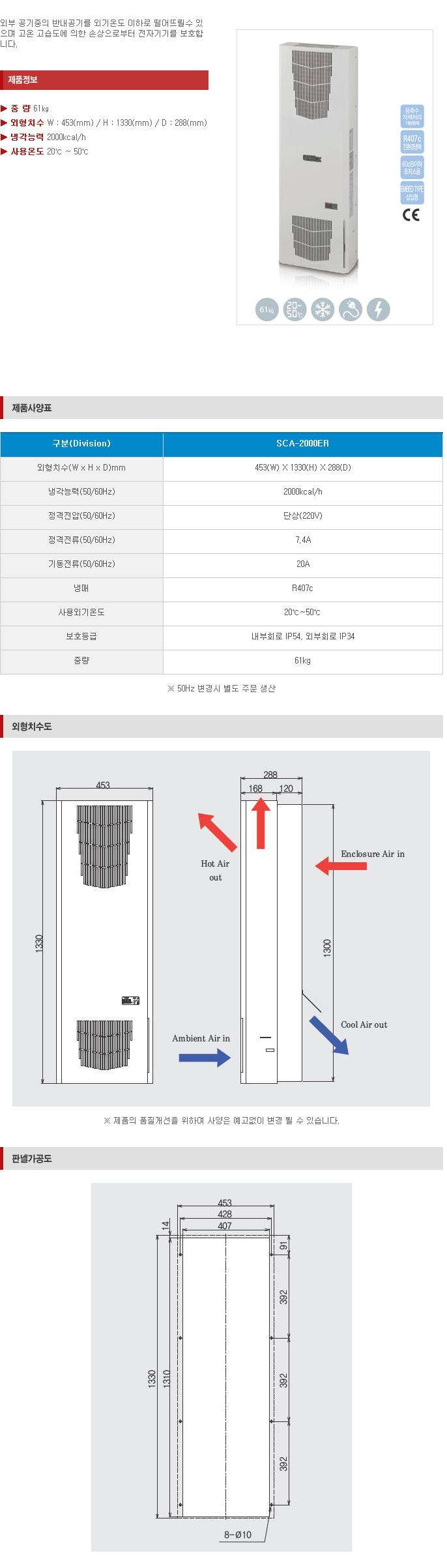 (주)삼익기전 Indoor Type SCA-Series 16
