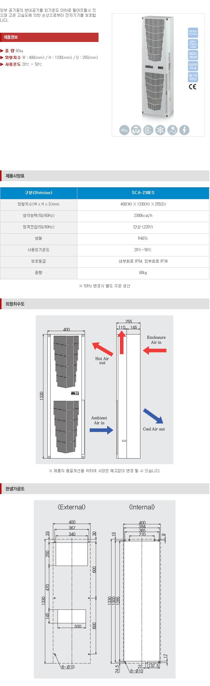 (주)삼익기전 Indoor Type SCA-Series 17