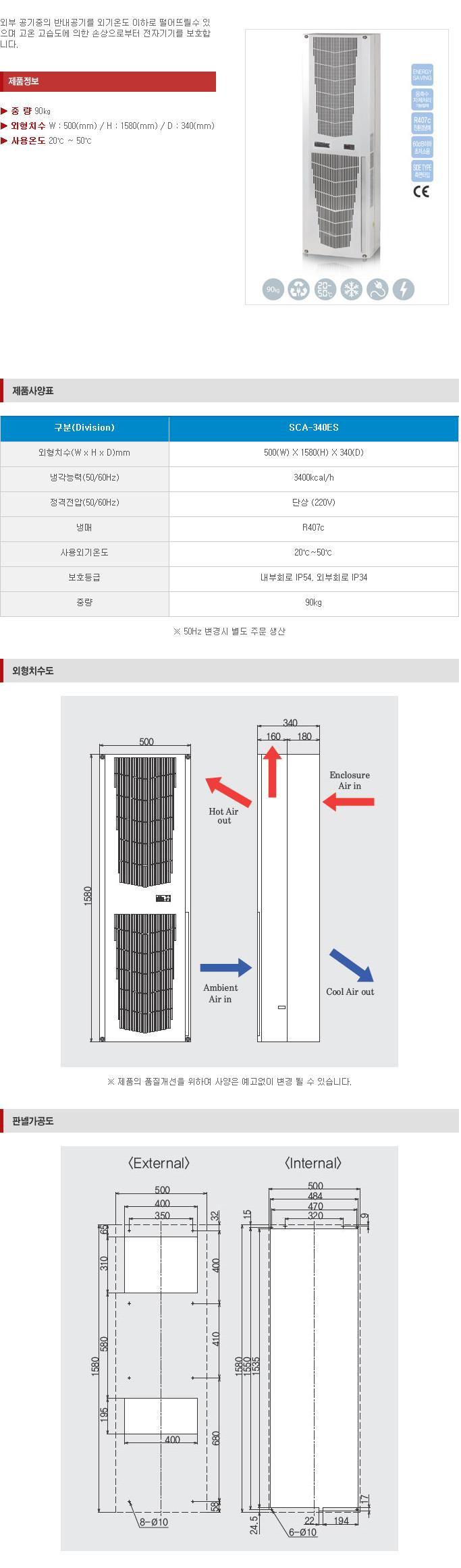 (주)삼익기전 Indoor Type SCA-Series 18