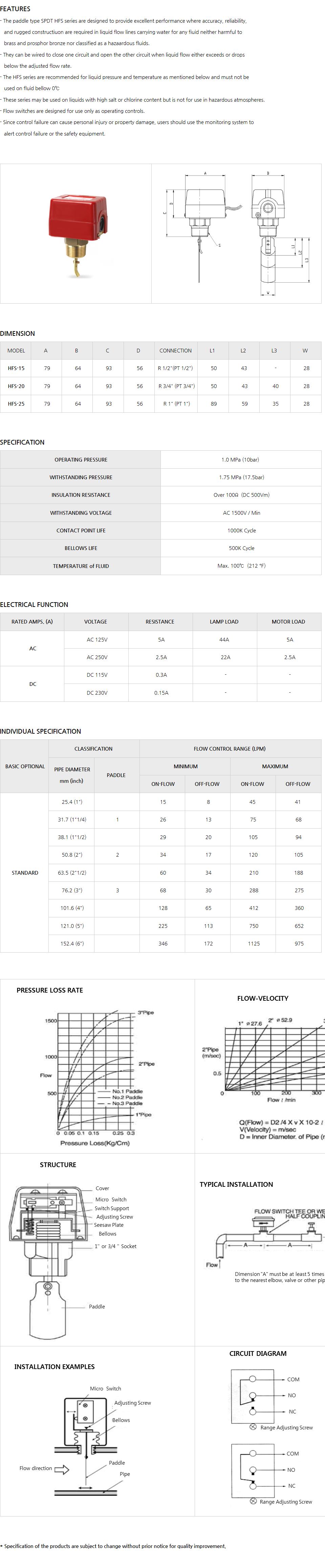 HYOSHIN MECHATRONICS Flow Switch HFS-15/20/25
