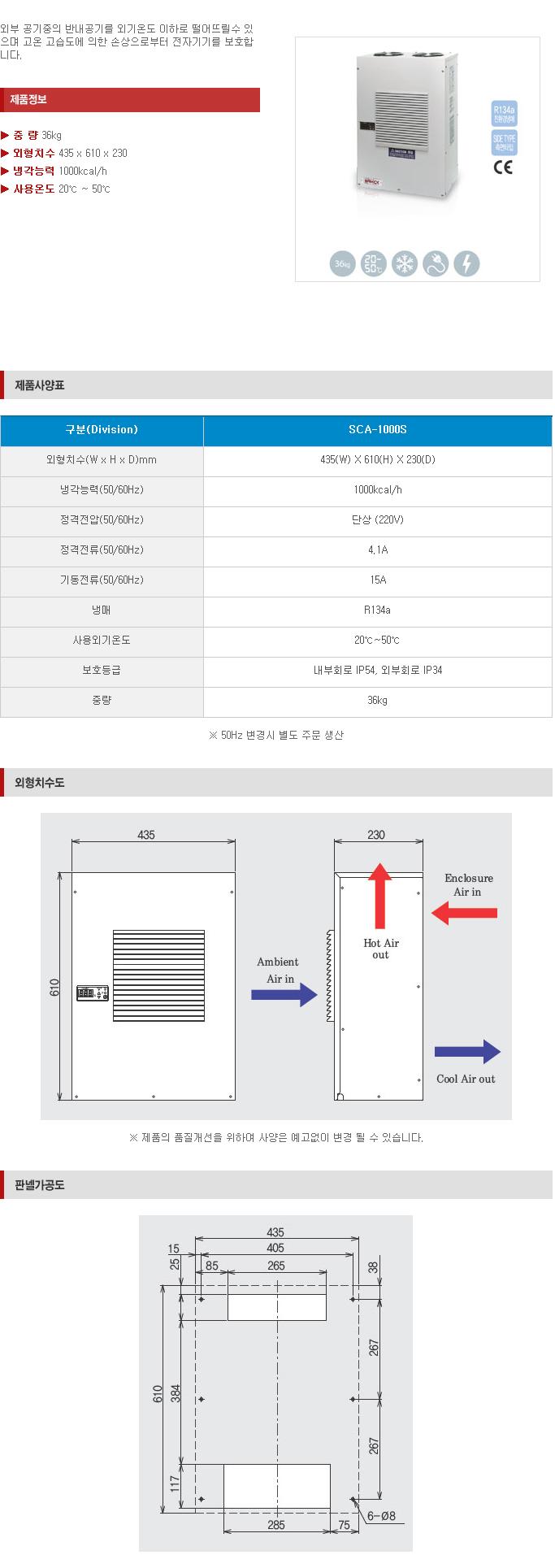 (주)삼익기전 Indoor Type SCA-Series 20
