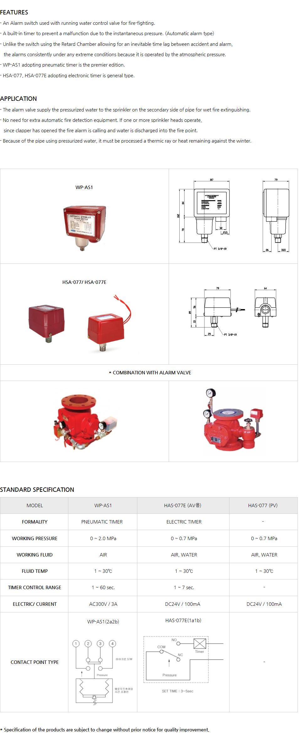 HYOSHIN MECHATRONICS Alarm Switch WP-AS1, HSA-077/077E
