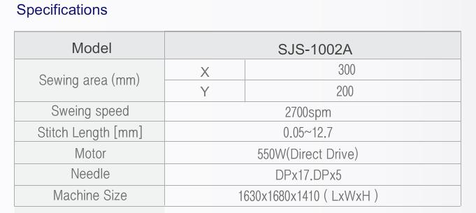 SunStar Jean Line SJS-1002A Series